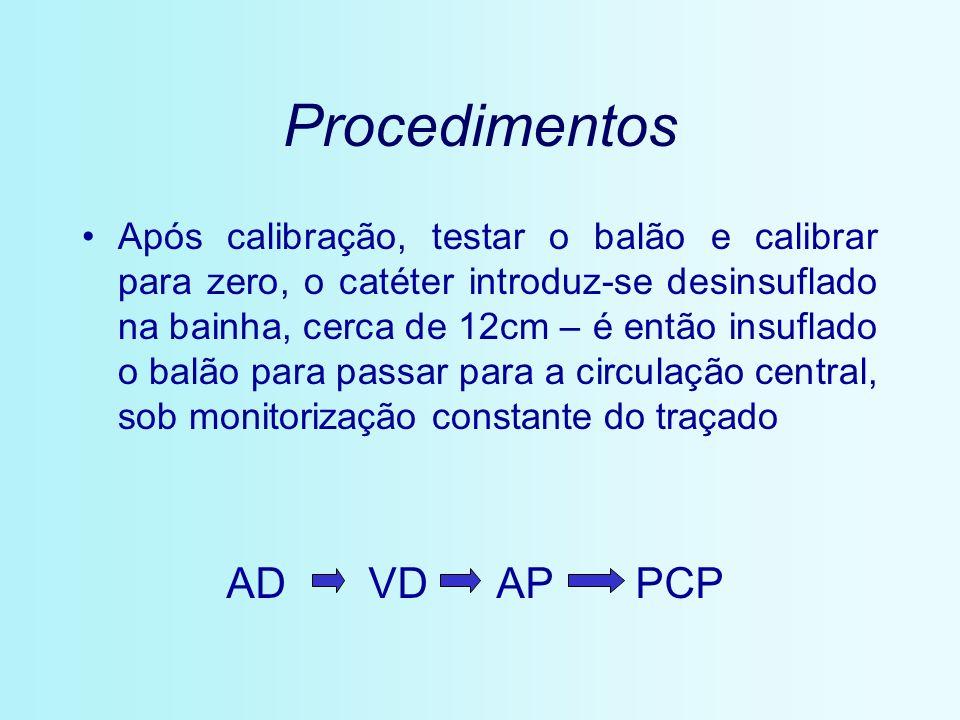 Procedimentos AD VD AP PCP
