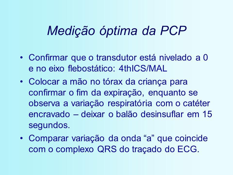 Medição óptima da PCP Confirmar que o transdutor está nivelado a 0 e no eixo flebostático: 4thICS/MAL.