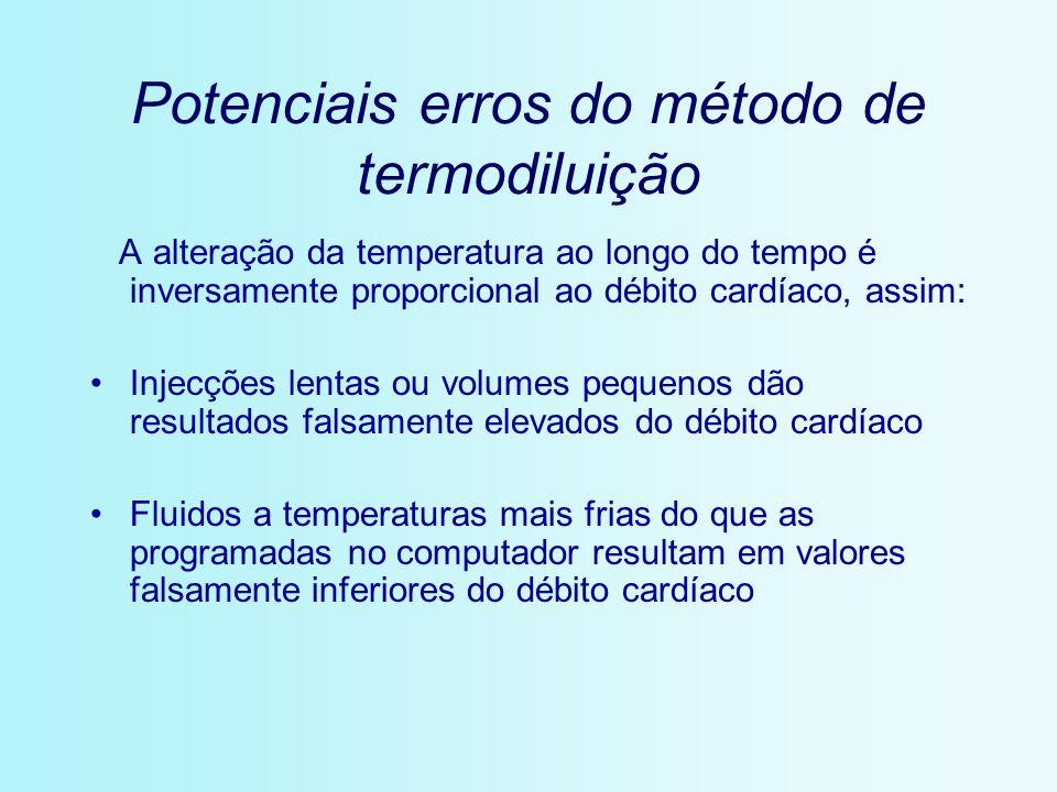Potenciais erros do método de termodiluição