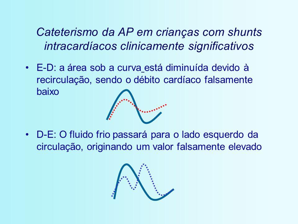 Cateterismo da AP em crianças com shunts intracardíacos clinicamente significativos