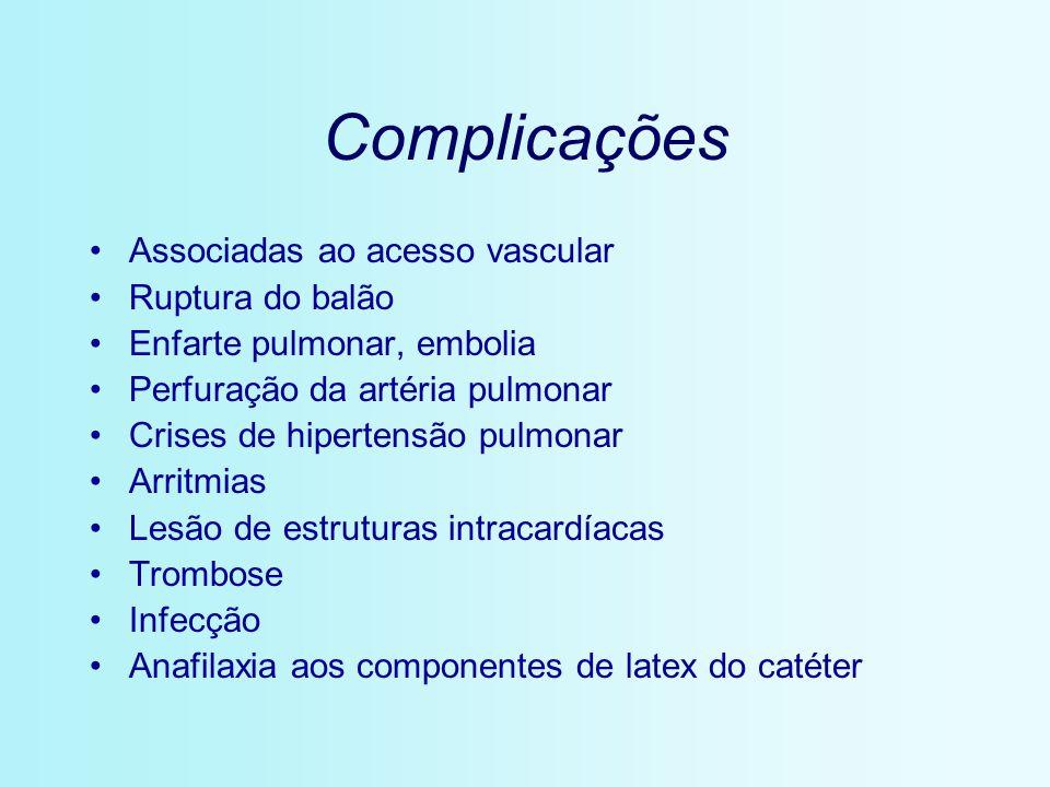 Complicações Associadas ao acesso vascular Ruptura do balão