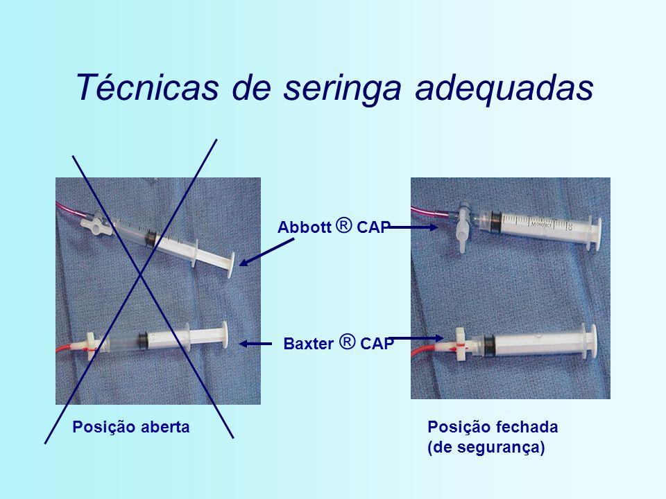 Técnicas de seringa adequadas