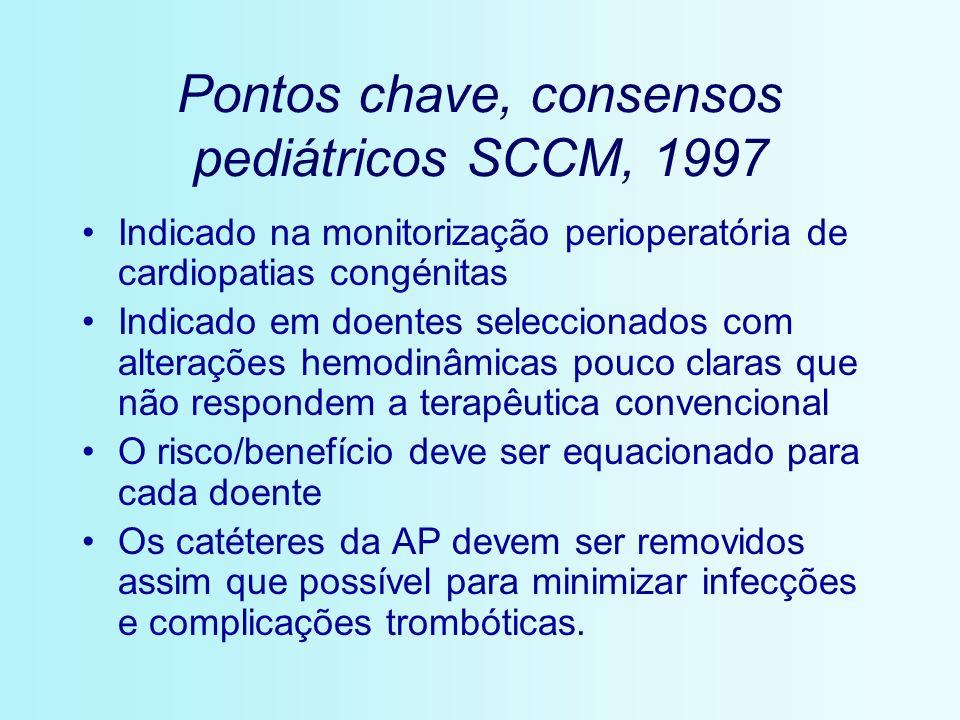 Pontos chave, consensos pediátricos SCCM, 1997