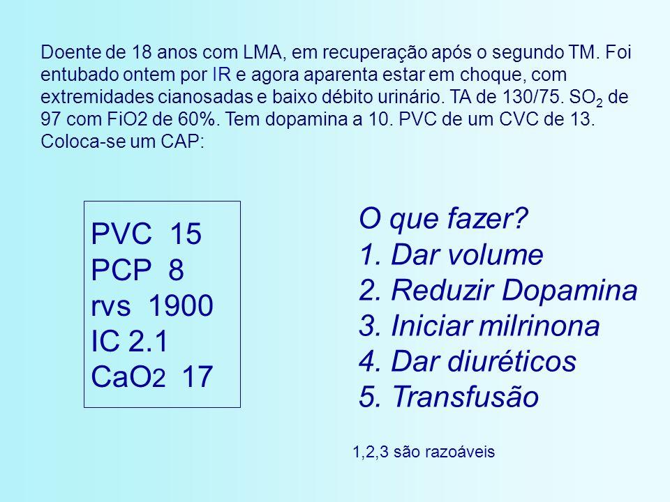O que fazer PVC 15 1. Dar volume PCP 8 2. Reduzir Dopamina rvs 1900