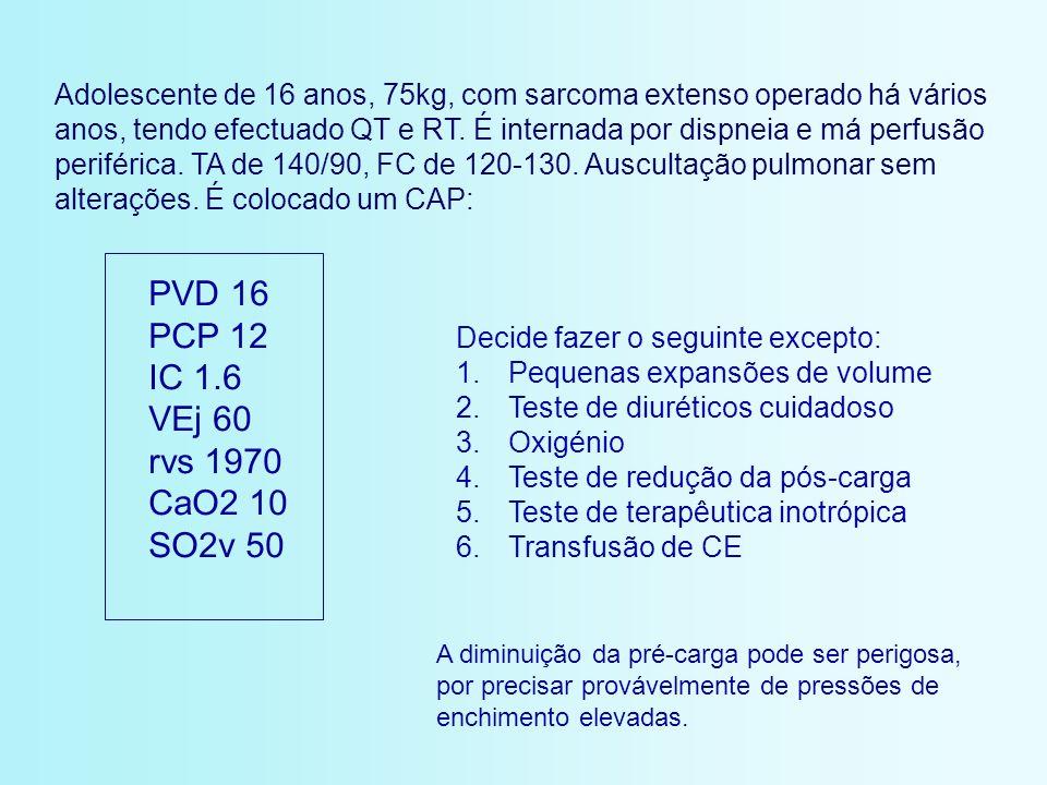 PVD 16 PCP 12 IC 1.6 VEj 60 rvs 1970 CaO2 10 SO2v 50