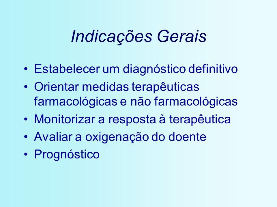 Indicações Gerais Estabelecer um diagnóstico definitivo