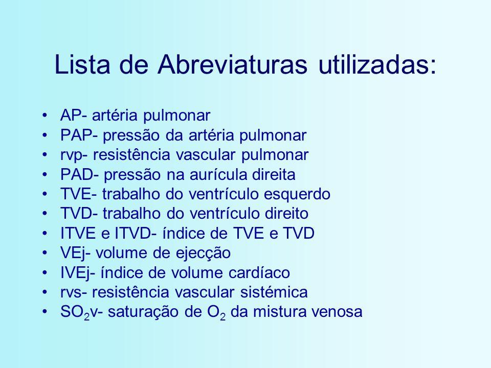 Lista de Abreviaturas utilizadas: