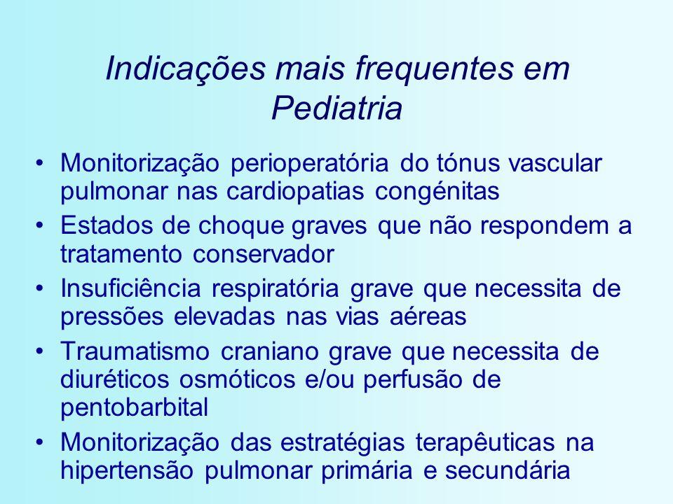 Indicações mais frequentes em Pediatria