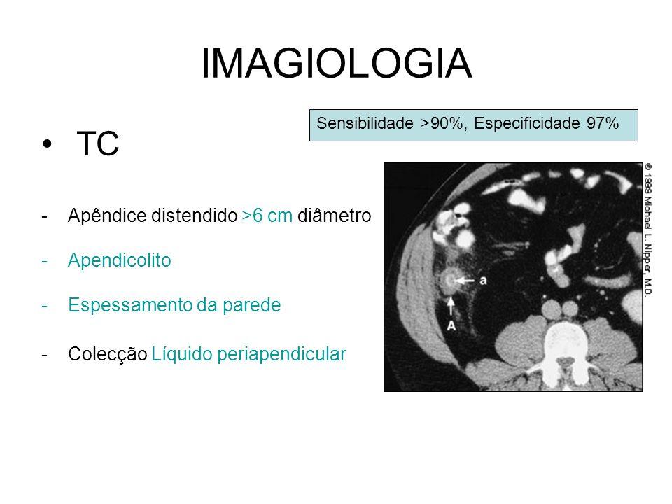 IMAGIOLOGIA TC Apêndice distendido >6 cm diâmetro Apendicolito