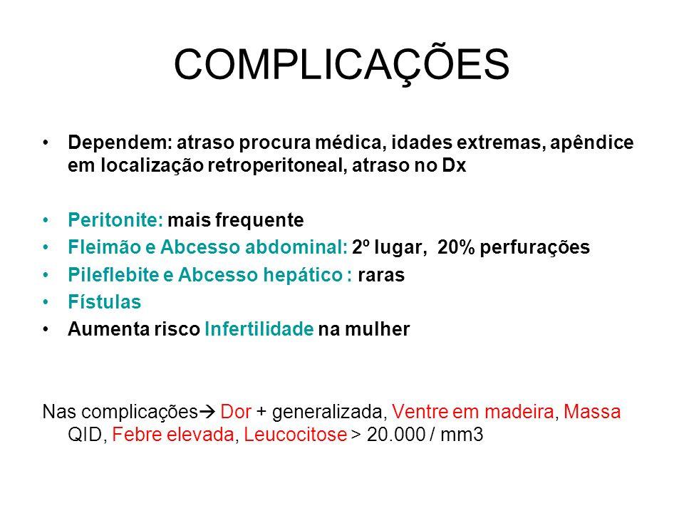 COMPLICAÇÕES Dependem: atraso procura médica, idades extremas, apêndice em localização retroperitoneal, atraso no Dx.