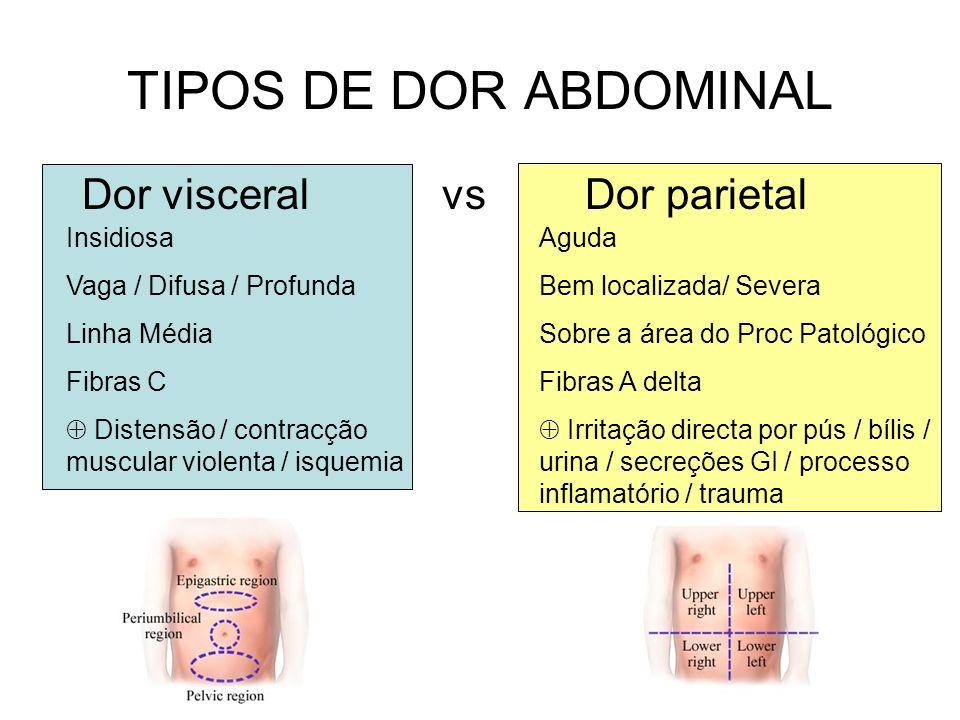 TIPOS DE DOR ABDOMINAL Dor visceral vs Dor parietal Insidiosa