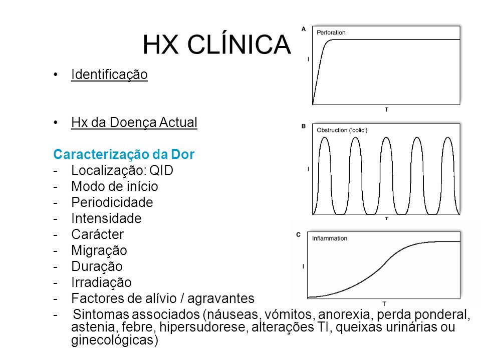 HX CLÍNICA Identificação Hx da Doença Actual Caracterização da Dor