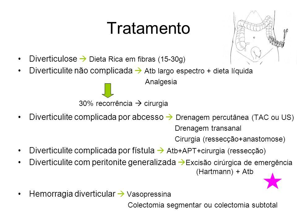 Tratamento Diverticulose  Dieta Rica em fibras (15-30g)