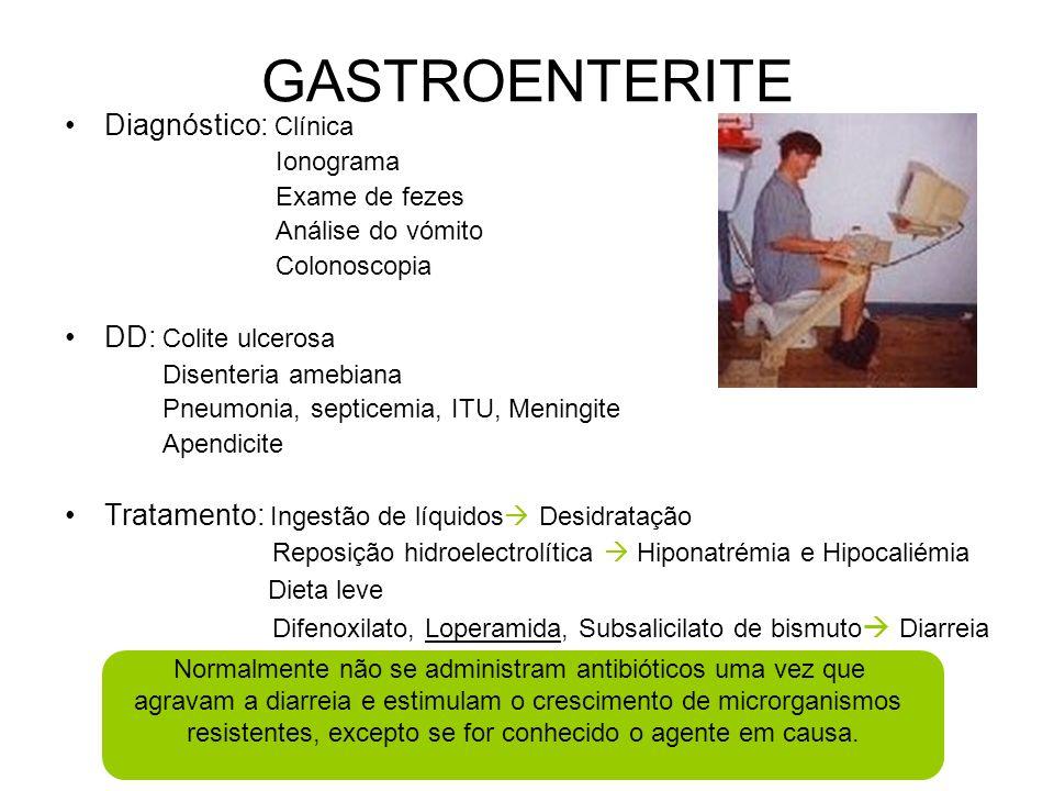 GASTROENTERITE Diagnóstico: Clínica DD: Colite ulcerosa