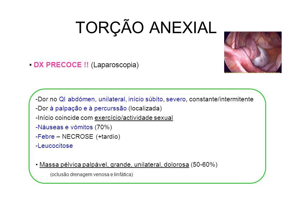 TORÇÃO ANEXIAL ▪ DX PRECOCE !! (Laparoscopia)