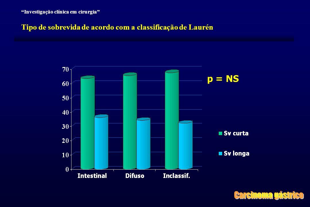 Carcinoma gástrico p = NS