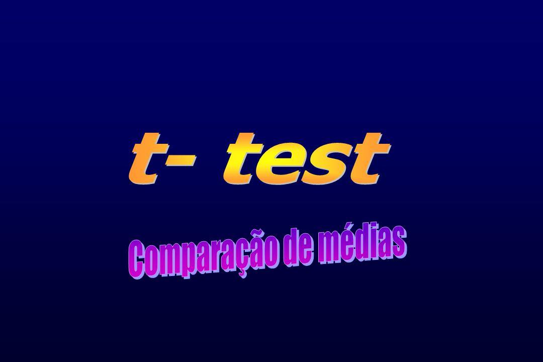 t- test Comparação de médias