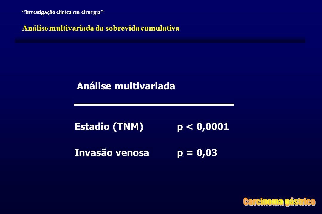 Carcinoma gástrico Análise multivariada Estadio (TNM) p < 0,0001