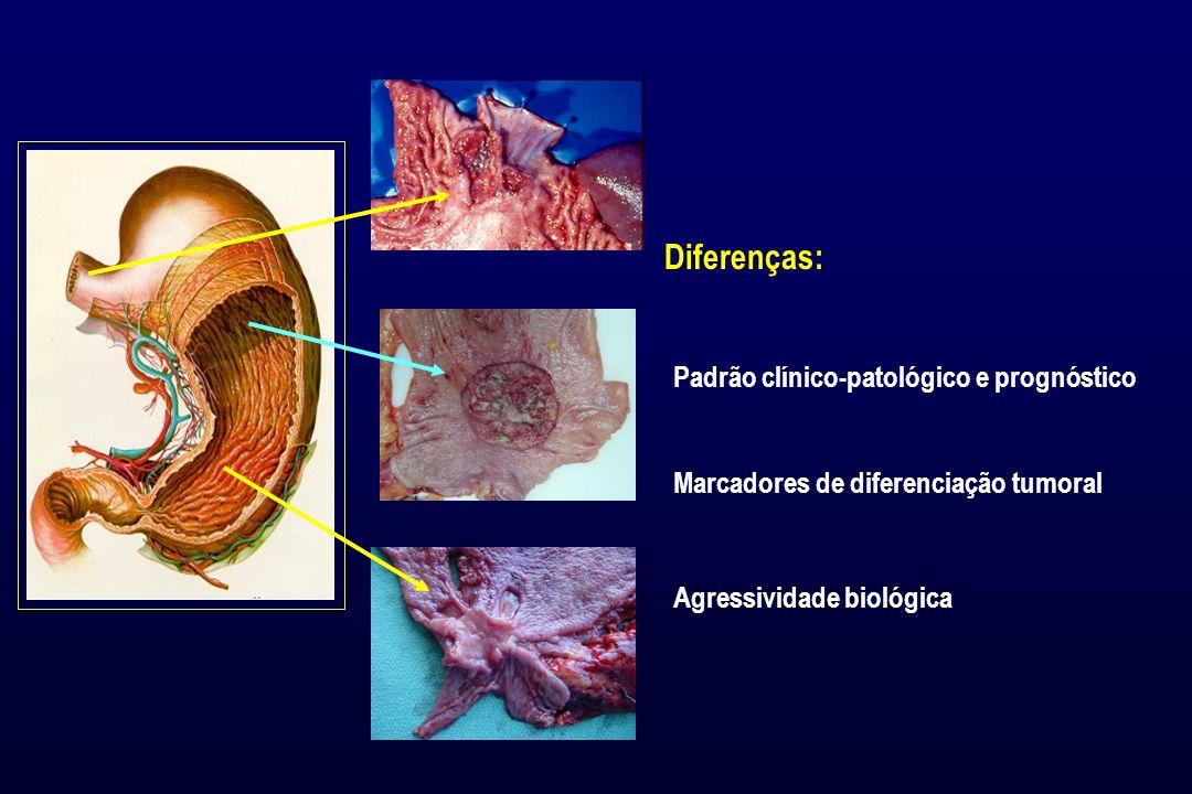 Diferenças: Padrão clínico-patológico e prognóstico