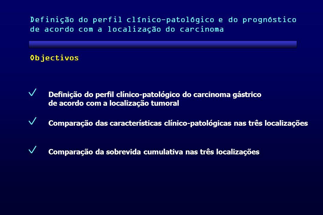 Definição do perfil clínico-patológico e do prognóstico