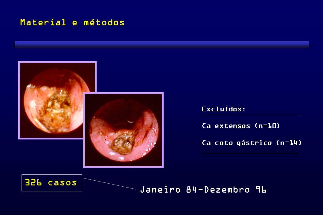 Material e métodos 326 casos Janeiro 84-Dezembro 96 Excluídos: