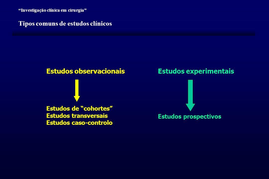 Tipos comuns de estudos clínicos