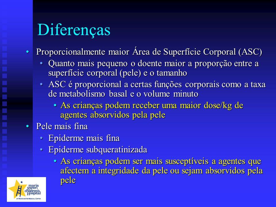 Diferenças Proporcionalmente maior Área de Superfície Corporal (ASC)
