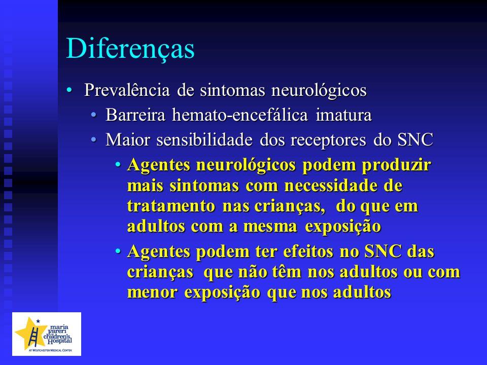 Diferenças Prevalência de sintomas neurológicos