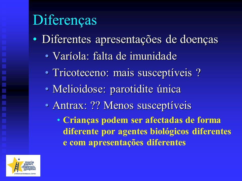 Diferenças Diferentes apresentações de doenças