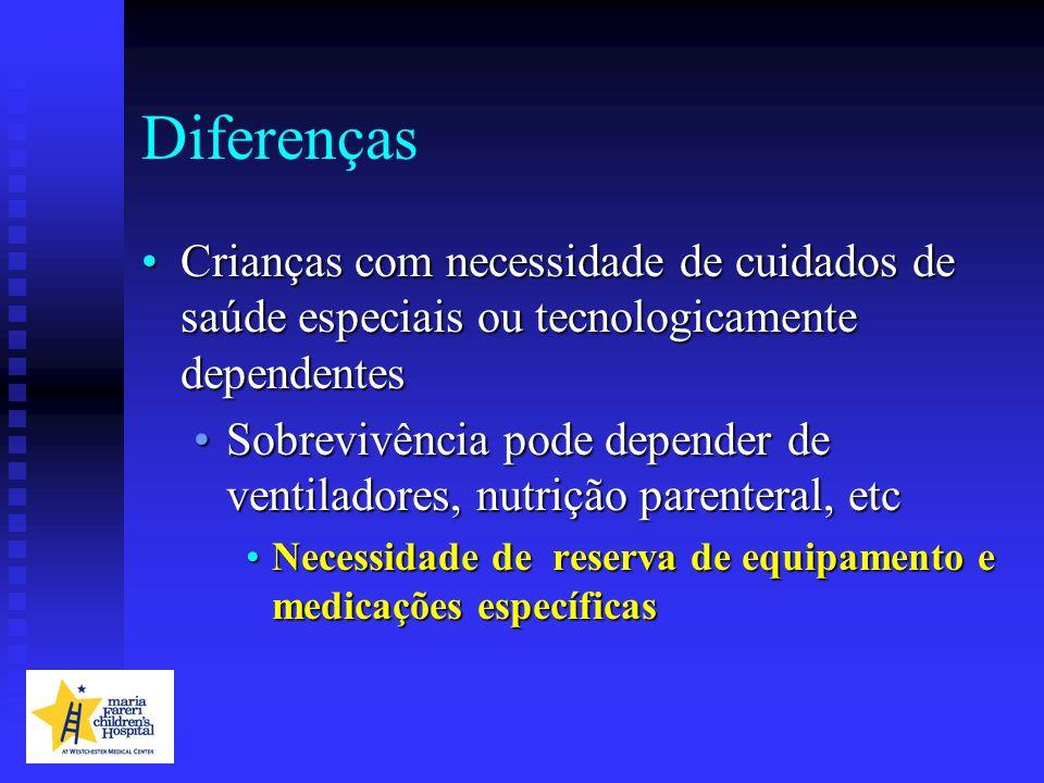 Diferenças Crianças com necessidade de cuidados de saúde especiais ou tecnologicamente dependentes.