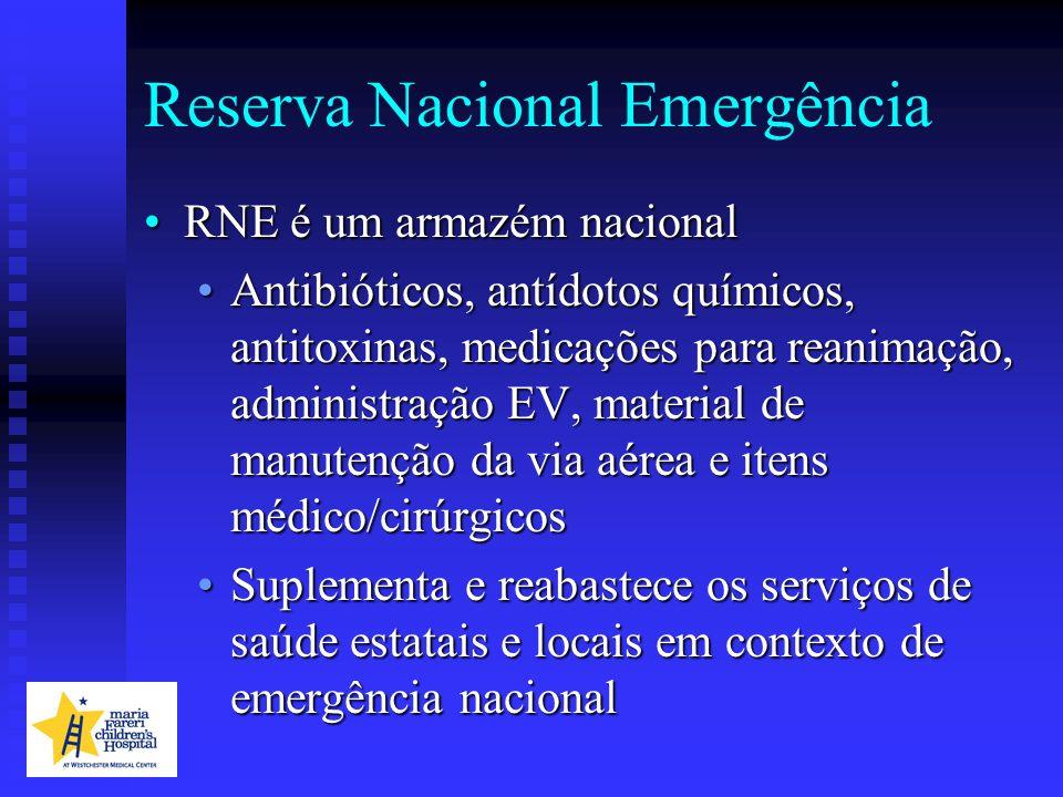 Reserva Nacional Emergência