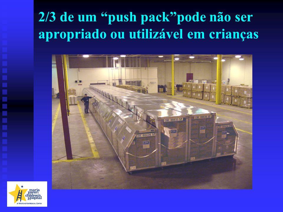 2/3 de um push pack pode não ser apropriado ou utilizável em crianças