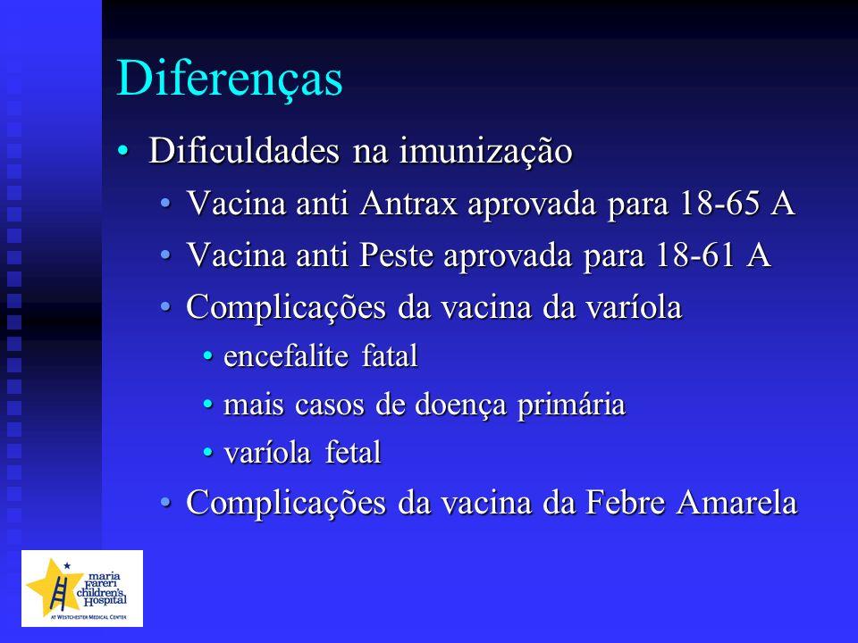 Diferenças Dificuldades na imunização