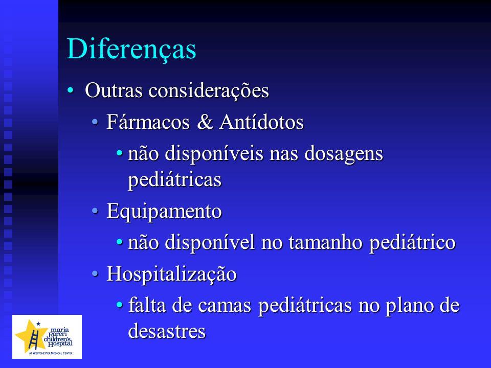 Diferenças Outras considerações Fármacos & Antídotos