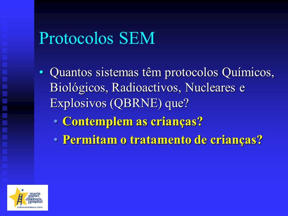 Protocolos SEM Quantos sistemas têm protocolos Químicos, Biológicos, Radioactivos, Nucleares e Explosivos (QBRNE) que