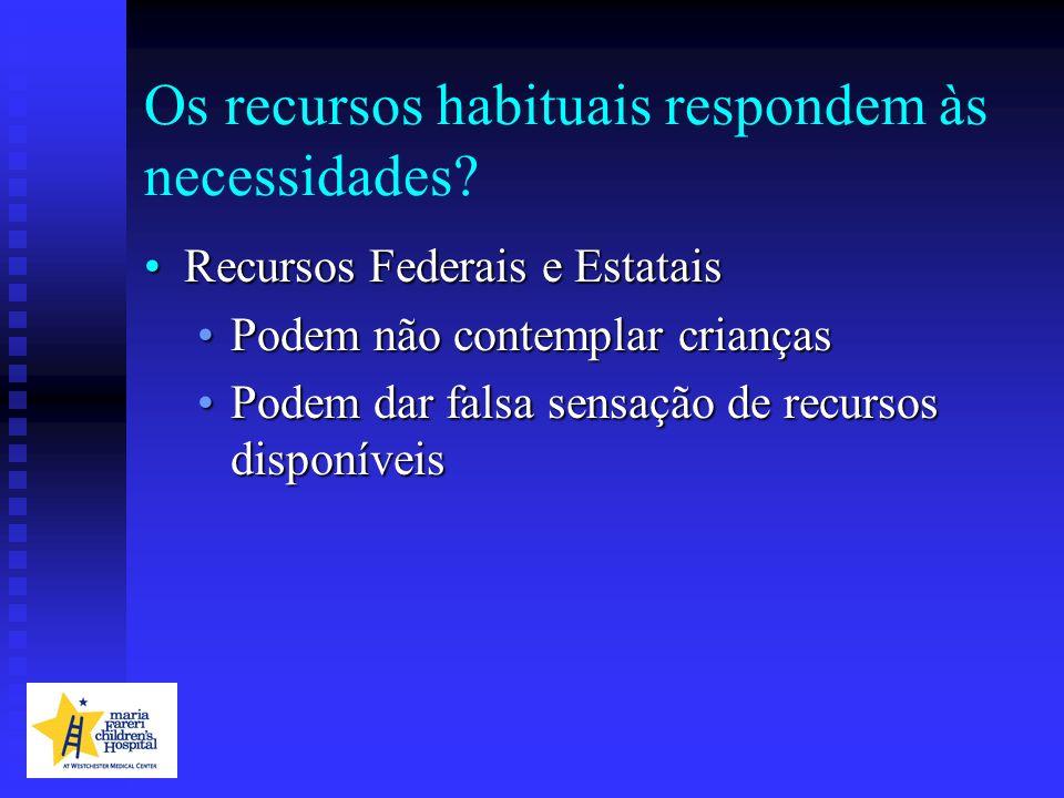 Os recursos habituais respondem às necessidades