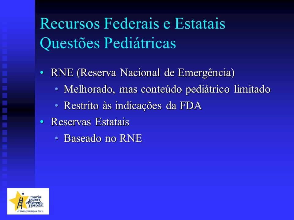 Recursos Federais e Estatais Questões Pediátricas