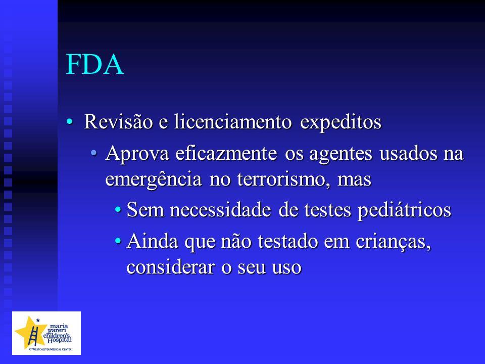 FDA Revisão e licenciamento expeditos