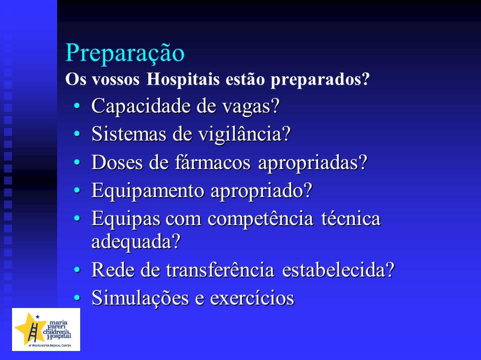 Preparação Os vossos Hospitais estão preparados