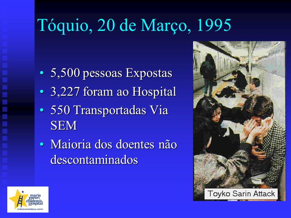 Tóquio, 20 de Março, 1995 5,500 pessoas Expostas
