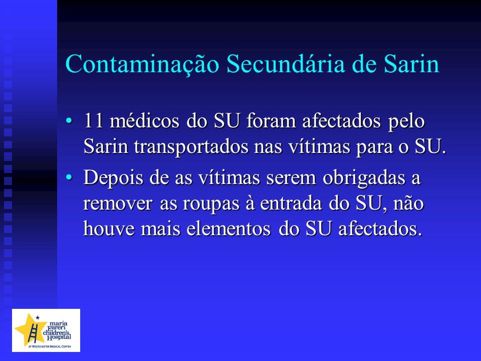 Contaminação Secundária de Sarin