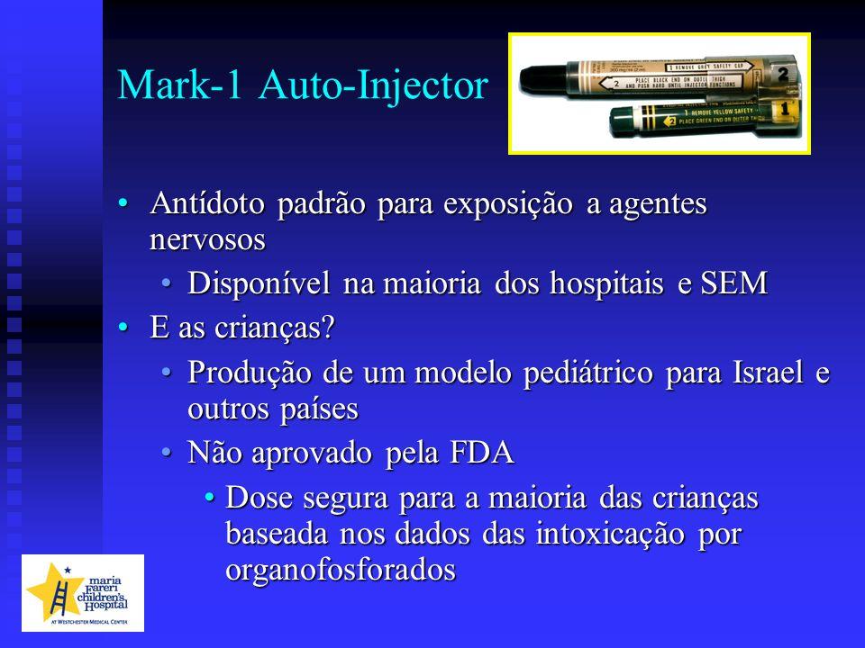 Mark-1 Auto-Injector Antídoto padrão para exposição a agentes nervosos