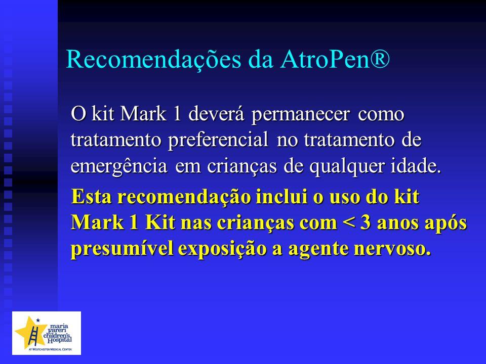 Recomendações da AtroPen®