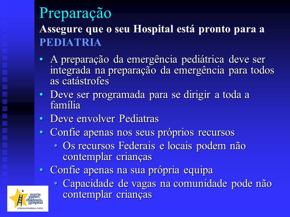 Preparação Assegure que o seu Hospital está pronto para a PEDIATRIA