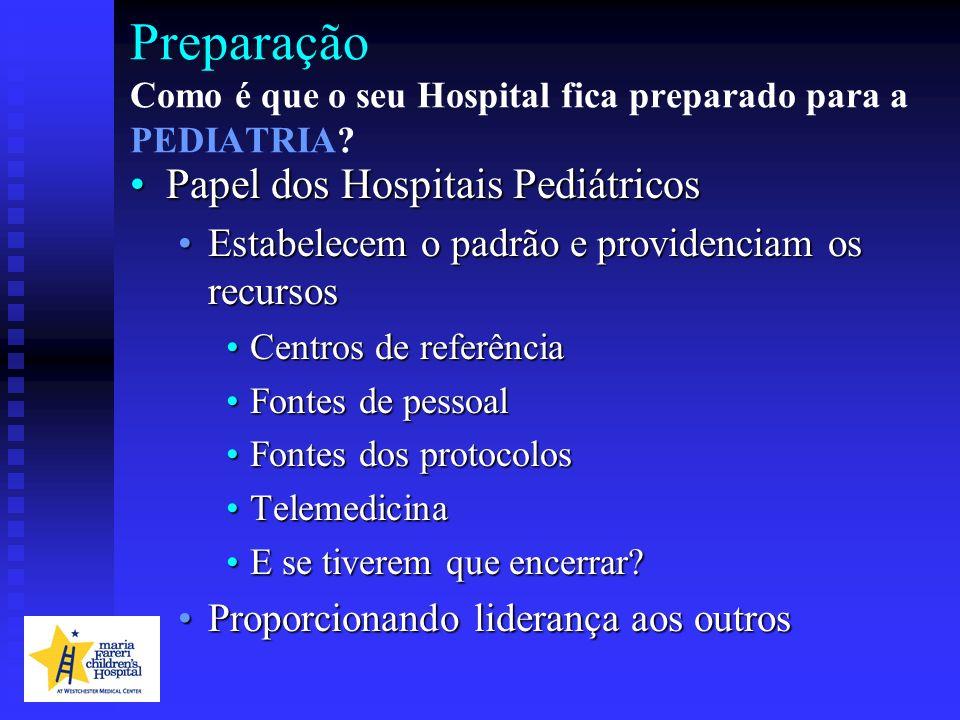 Preparação Como é que o seu Hospital fica preparado para a PEDIATRIA