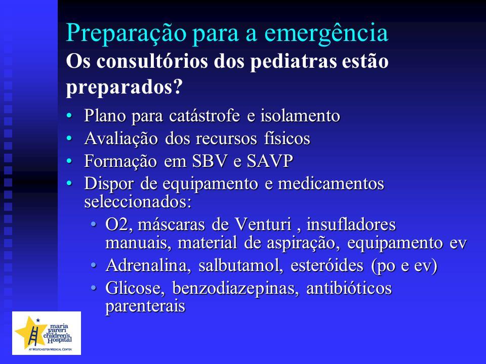 Preparação para a emergência Os consultórios dos pediatras estão preparados