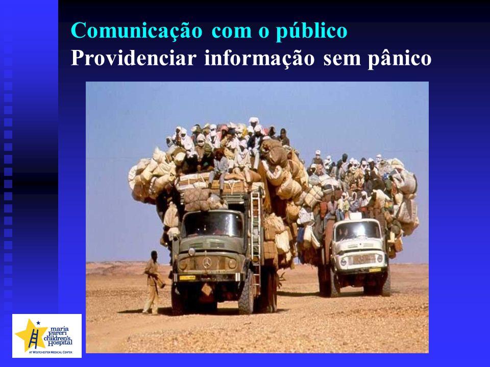 Comunicação com o público Providenciar informação sem pânico