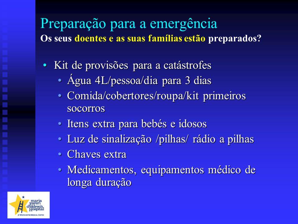 Preparação para a emergência Os seus doentes e as suas famílias estão preparados
