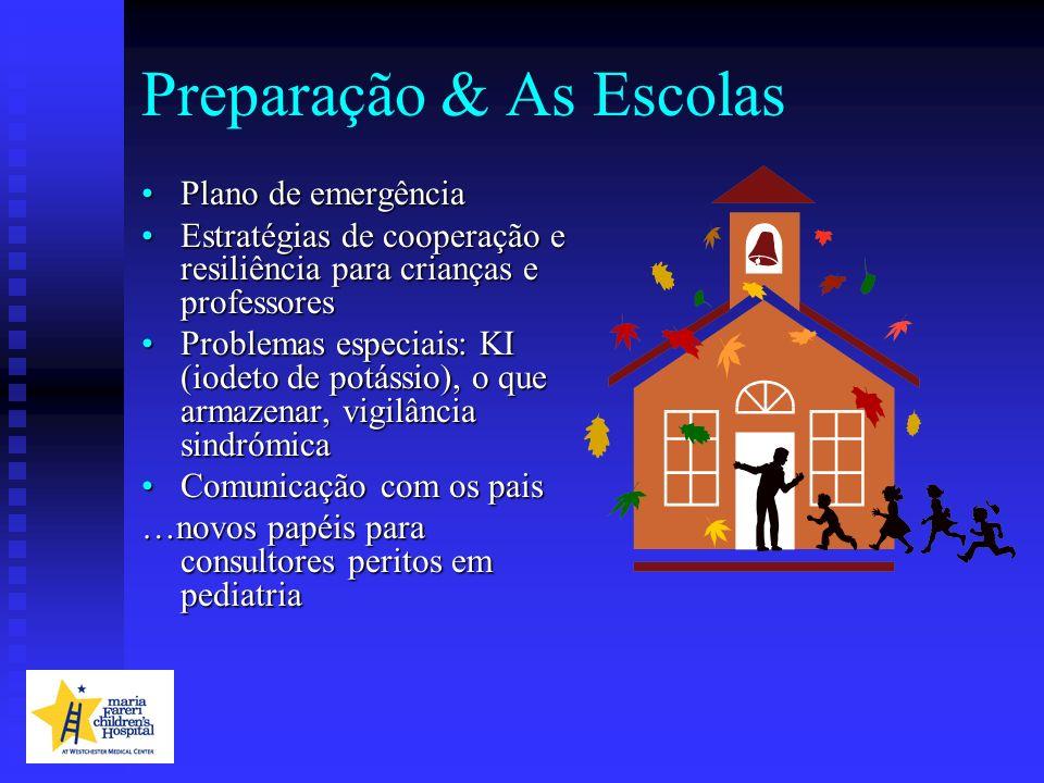 Preparação & As Escolas