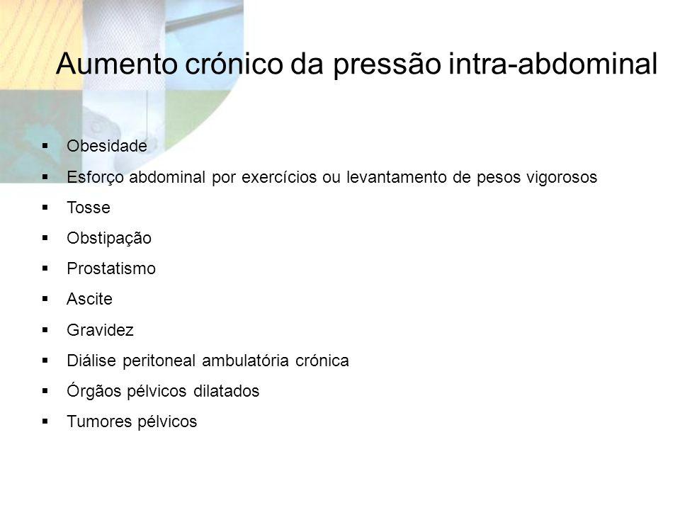 Aumento crónico da pressão intra-abdominal